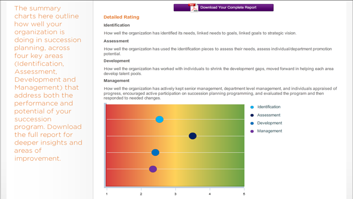 Use an assessment tool to help prospects visualize the need for change