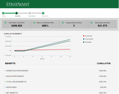 Stratavant_budget_approval