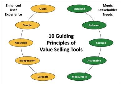 10 Principles 3-1